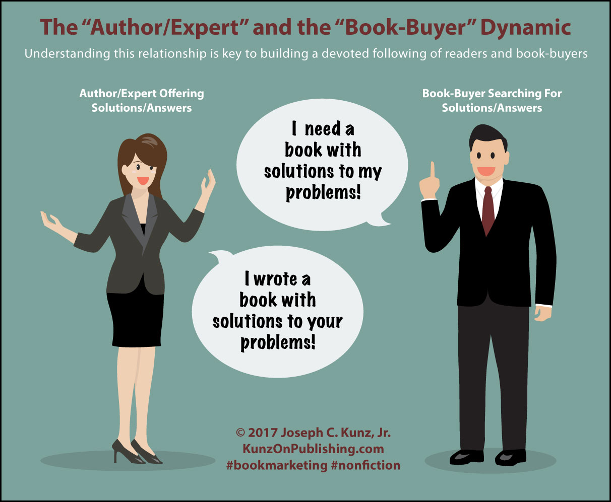 The Author-Expert And The Book-Buyer Dynamic (Infographic) by Joseph C. Kunz, Jr.