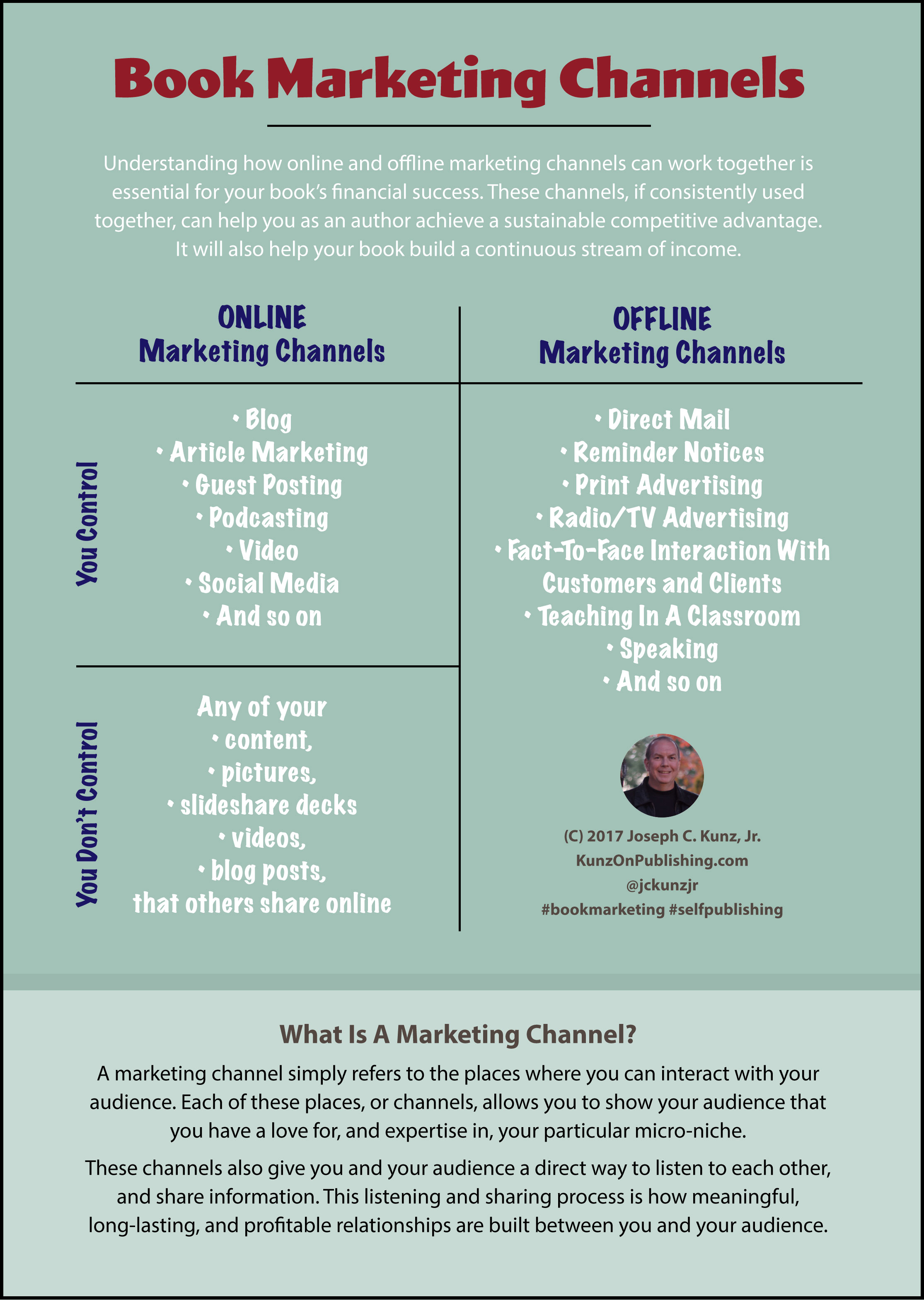 Book Marketing Channels Infographic