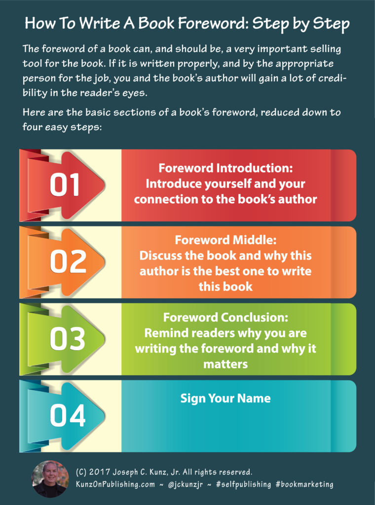How To Write A Book Foreword: Step by Step Infographic