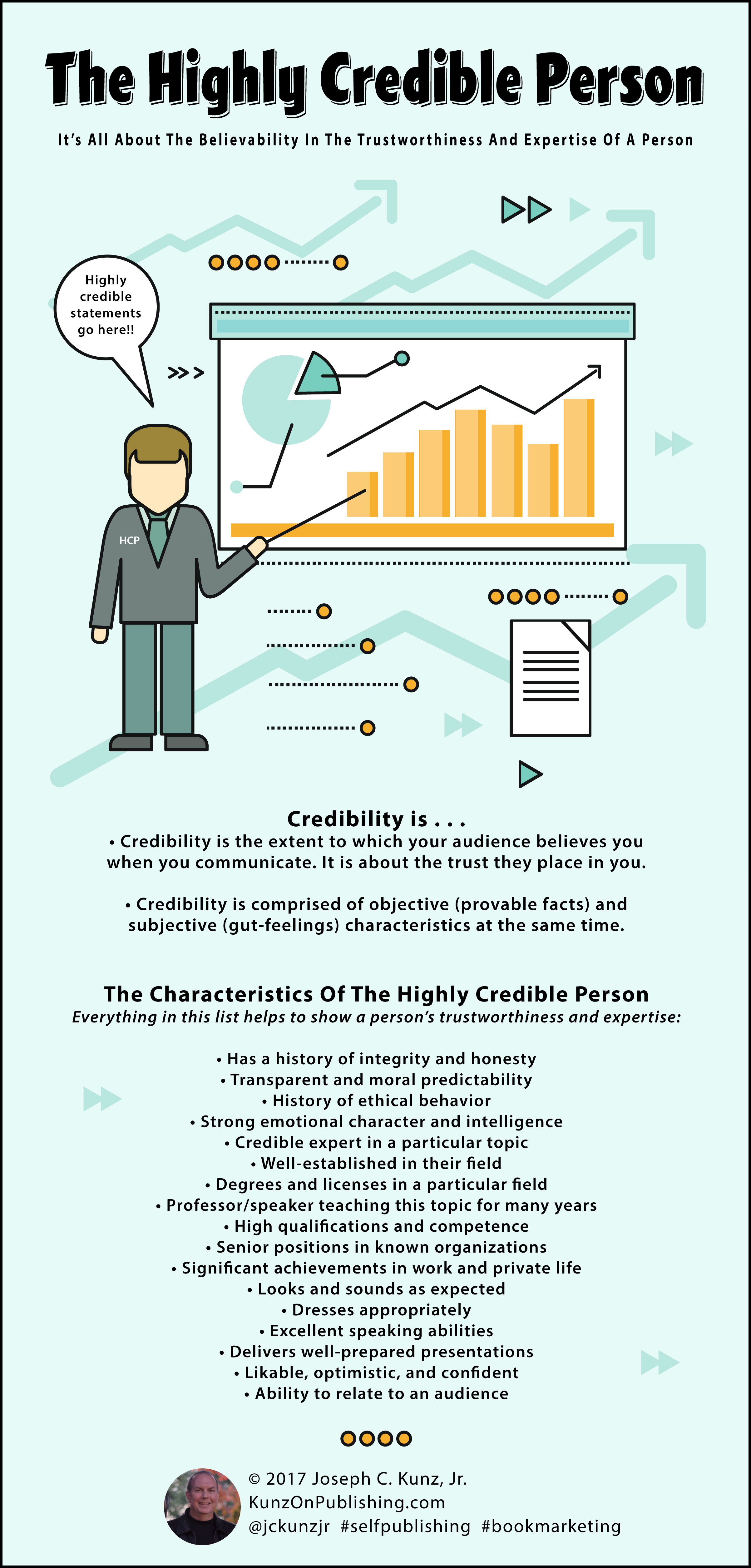 The Highly Credible Person (Infographic)