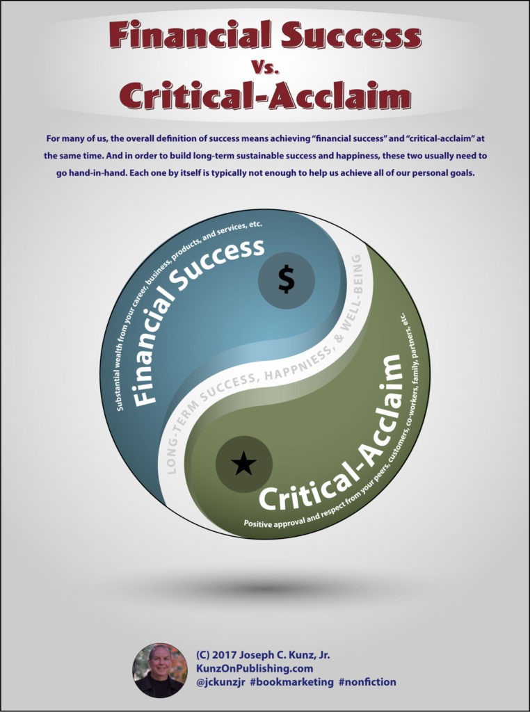 Financial Success Vs. Critical-Acclaim Infographic