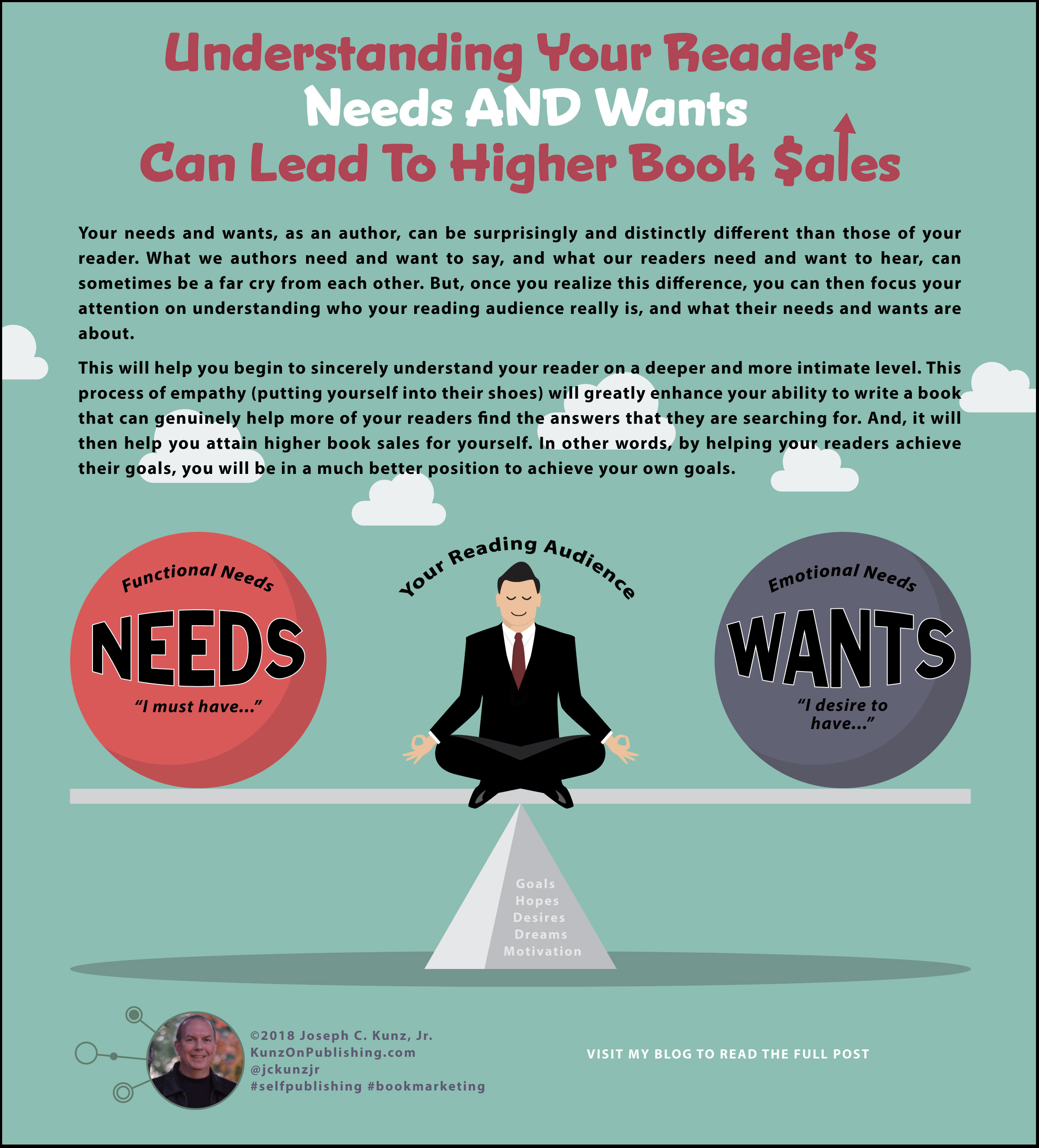 Understanding Your Reader's Needs AND Wants Can Lead To Higher Book Sales (Infographic)