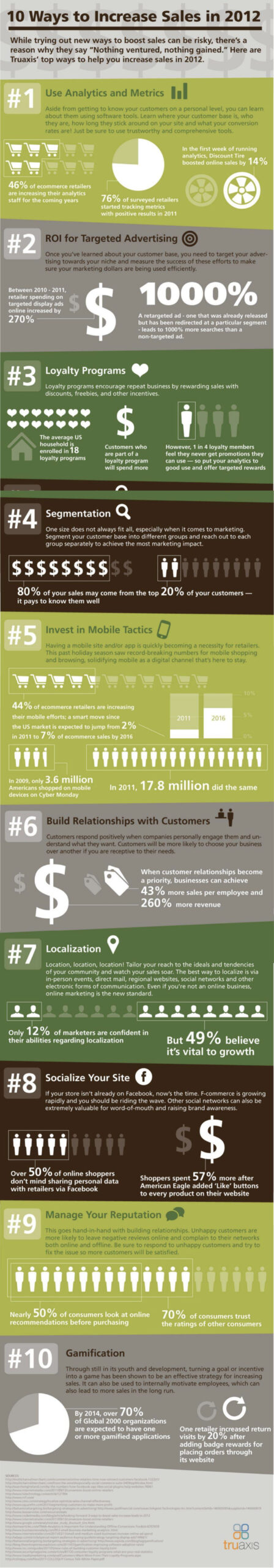 10 Ways To Increase Sales Infographic